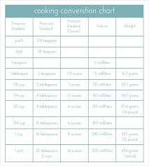 metric conversion chart templates u2013 10 free word excel pdf