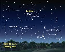 lyrid meteor shower lyrid meteor shower under dark new moon skies plus mars and