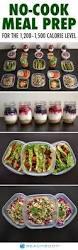 best 25 meal preparation ideas on pinterest food prep weight