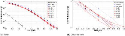 a novel generalized oppositional biogeography based optimization