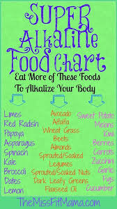 best 25 ph food chart ideas on pinterest acidic food chart