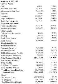 banking balance sheet explained