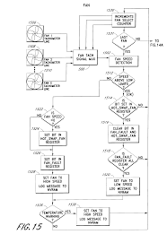 patent us6249885 method for managing environmental conditions of