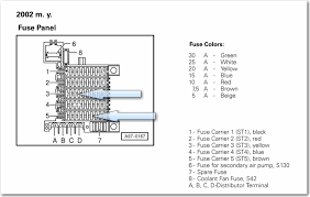 fuse box on audi a4 3 0 audi wiring diagrams for diy car repairs