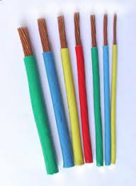 china export types of electrical wire color code buy electrical