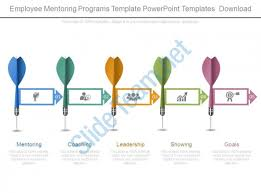 mentoring template employee mentoring programs template powerpoint templates