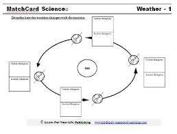 best 25 weather lessons ideas on pinterest weather science
