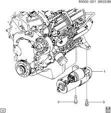 pontiac 3400 engine diagram 2002 pontiac aztek engine diagram