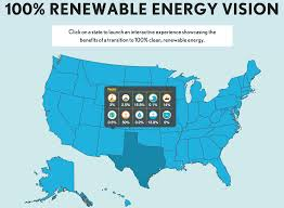 the solutions project how 139 countries can hit 100 renewable