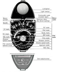 film camera light meter light meters quick guide help wiki