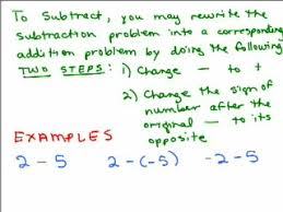 subtracting integers help video in middle math pre algebra