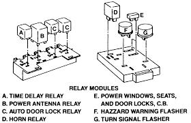 ac fuse location on 2001 mazda b2300 wiring diagram odicis
