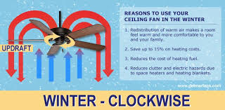 Ceiling Fans With Heaters by Ceiling Fan Direction For Summer And Winter Del Mar Fans U0026 Lighting