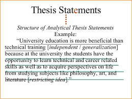 uq thesis abstract what is an thesis abstract research paper help