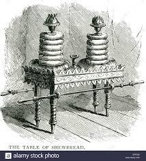 table shewbread leviticus xxiv 6 traditional god jesus bible holy