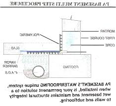 how much does basement waterproofing cost pa basement from