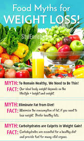 weight loss myths and facts for that you must be aware of