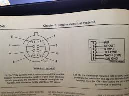 m35a2 wiring diagram bunker of doom welcome mercury sable