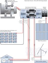 off grid off grid energy systems