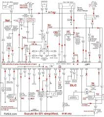 suzuki carry wiring diagram linkinx com