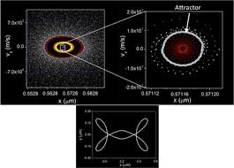 probing the quantum u2013classical connection with open quantum dots