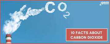 10 facts about carbon dioxide and carbon dioxide monitors gem
