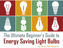 the ultimate beginner u0027s guide to energy saving light bulbs the
