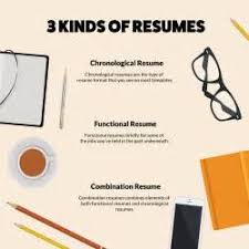 types of resume formats kinds of resumes resume types resume cv cover letter resume types