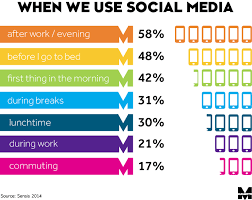 social media stats google search global social infographics