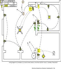 house wiring diagram ireland home wiring and electrical diagram