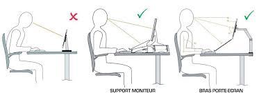 posture au bureau qualidesk les accessoires ergonomiques améliorent les conditions