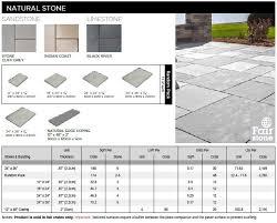 Unilock Holland Stone Hollandstone Pavers By Unilock Purchase Unilock Hollandstone