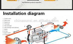 rapid heating security easy to use no pump 220v webasto engine