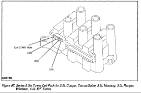 2002 ford ranger spark plug wiring diagram 2002 wiring diagrams