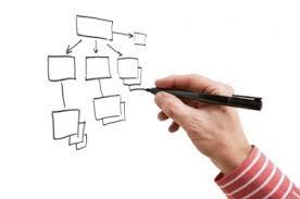 block diagram dictionary definition block diagram defined