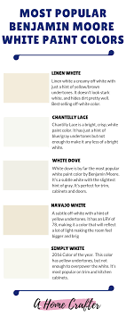 what is the most popular white for trim most popular benjamin white paint colors white