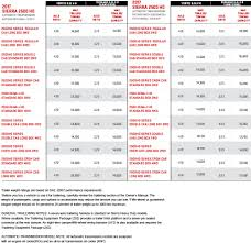 2007 dodge ram 1500 towing capacity chart gmc terrain towing capacity 2018 2019 car release and reviews