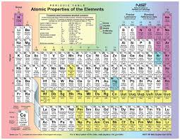 periodic table large size file 203 periodic table 02 jpg wikimedia commons