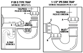 1 1 4 to 1 1 2 sink drain adapter pp66 1b 1 1 2 or 1 1 4 x 1 1 2 j bend slip joint installation