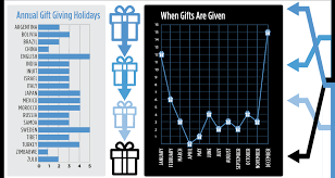 gift giving traditions around the world interactive infographic