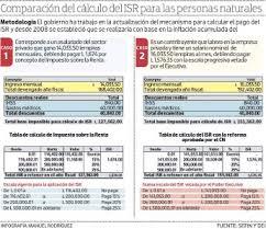 isr 2016 asalariados pressreader diario el heraldo 2016 03 10 ampliación de base del