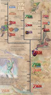 What Is A Map Legend Theory How Is Majora U0027s Mask In A Link Between Worlds U2013 Zelda Dungeon