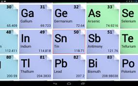 tricks to learn modern periodic table periodic table android apps on google play