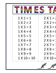 3times Table Free Worksheets 3 Times Tables Worksheets Free Math Worksheets