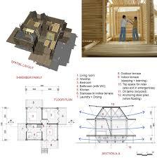 final scheme parasyutdesignteam compressed