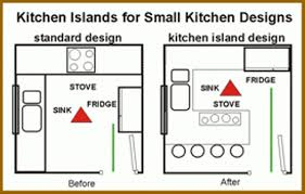 small kitchen floor plans with islands small kitchen with island floor plan types of small kitchen floor