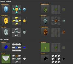 Map Crafting Recipe Buildcraft Mod 1 11 2 1 7 10 Automation In Minecraft
