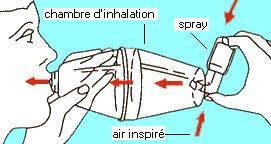 chambre inhalation ventoline chinhalation jpg
