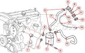 volvo s70 engine diagram volvo t5 engine diagram wiring diagram