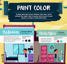 infographic how to choose the right paint color for every room in